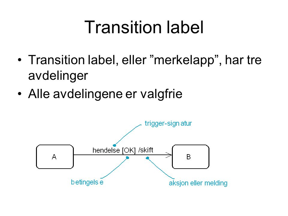 Transition label Transition label, eller merkelapp , har tre avdelinger.