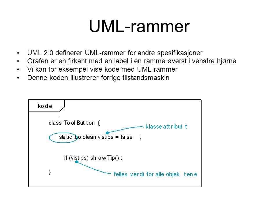 UML-rammer UML 2.0 definerer UML-rammer for andre spesifikasjoner