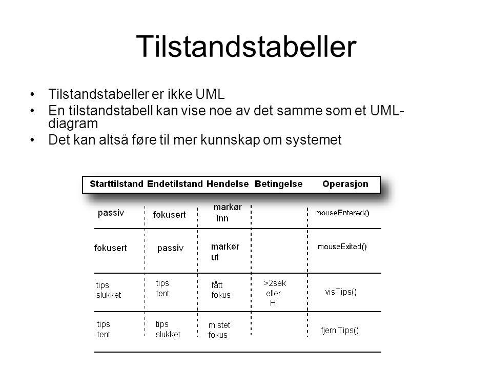 Tilstandstabeller Tilstandstabeller er ikke UML