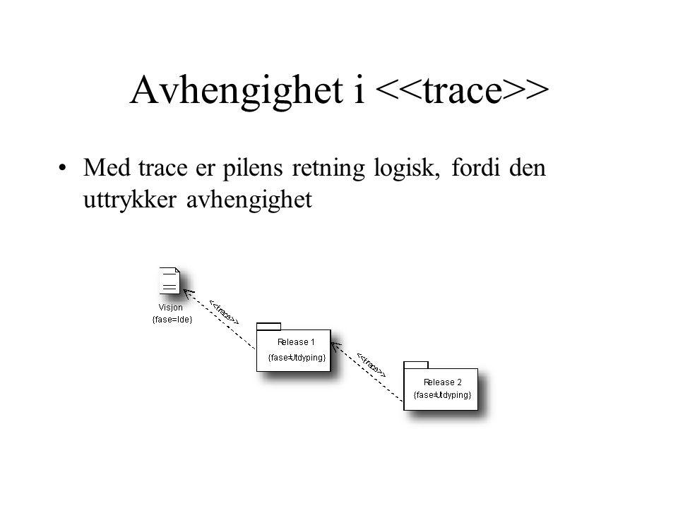 Avhengighet i <<trace>>