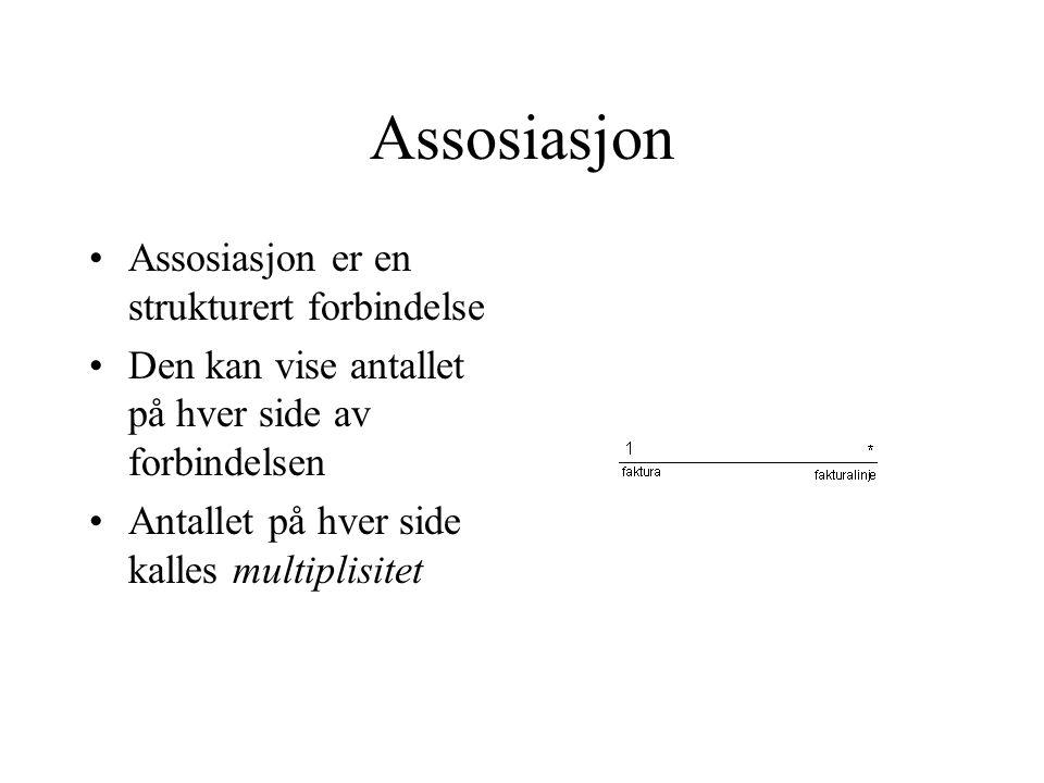 Assosiasjon Assosiasjon er en strukturert forbindelse
