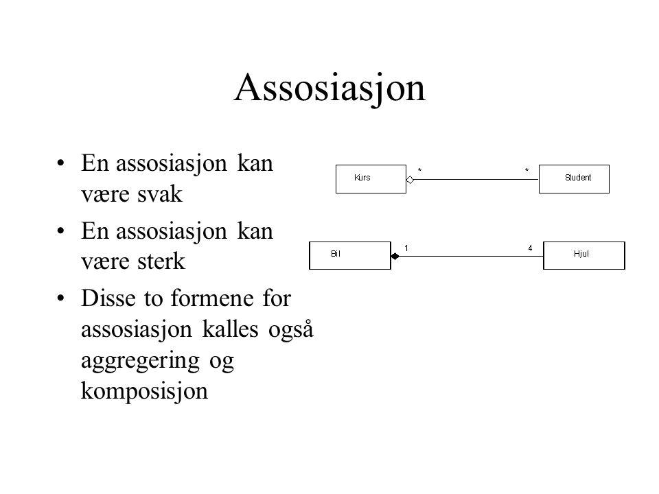 Assosiasjon En assosiasjon kan være svak En assosiasjon kan være sterk