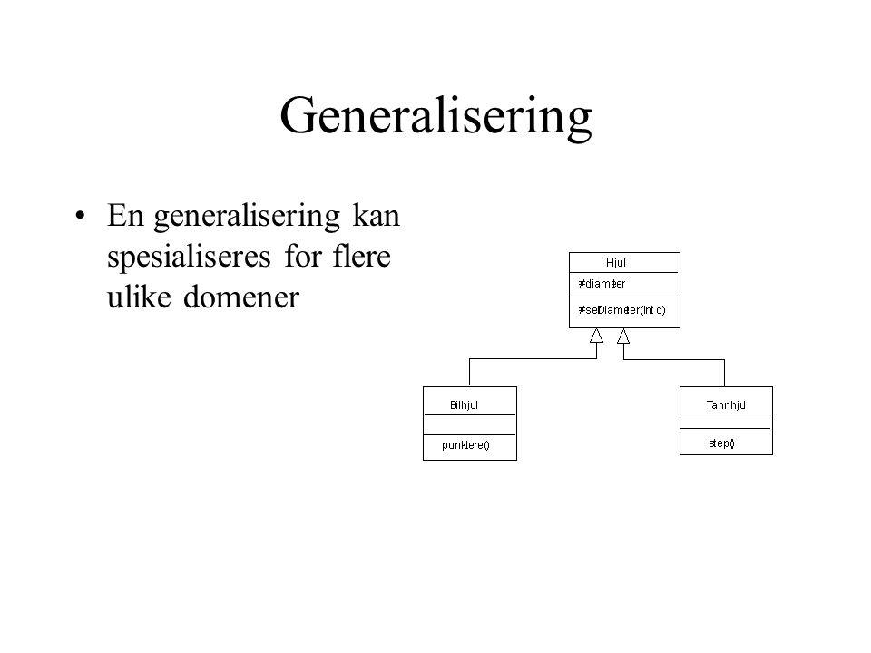 Generalisering En generalisering kan spesialiseres for flere ulike domener