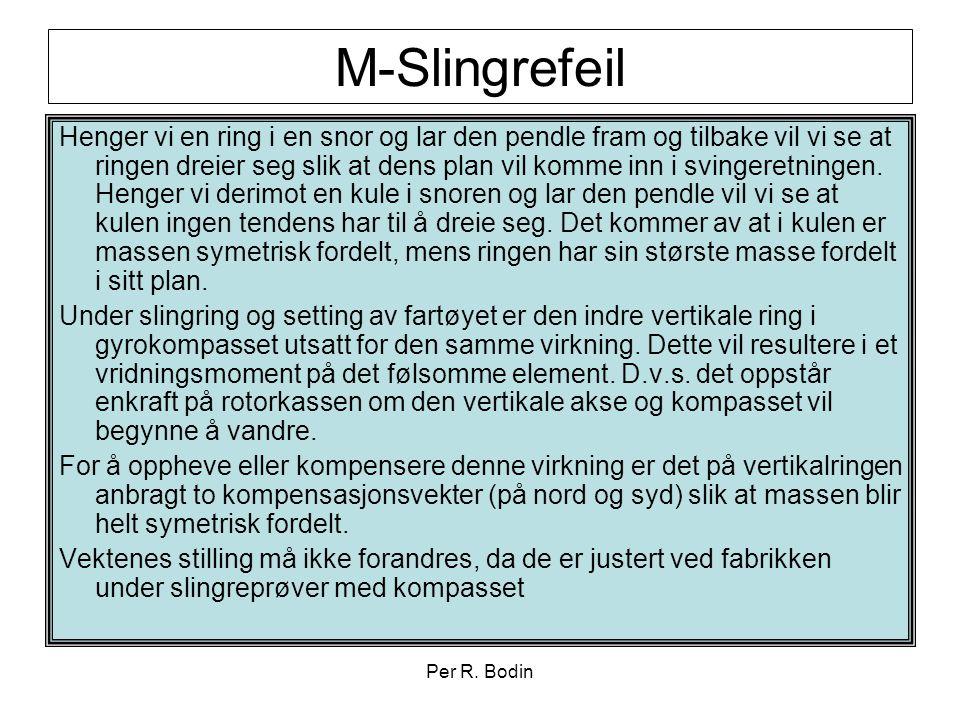 M-Slingrefeil