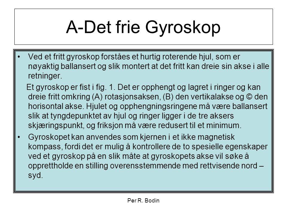 A-Det frie Gyroskop