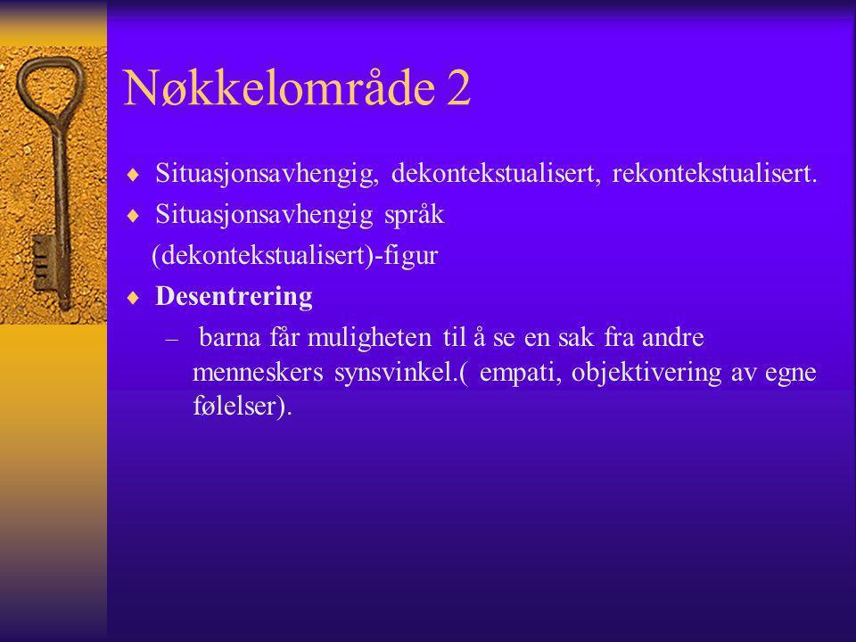 Nøkkelområde 2 Situasjonsavhengig, dekontekstualisert, rekontekstualisert. Situasjonsavhengig språk.