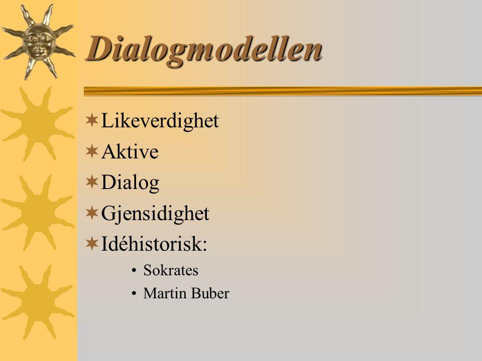 Dialogmodellen Likeverdighet Aktive Dialog Gjensidighet Idéhistorisk: