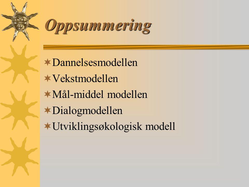 Oppsummering Dannelsesmodellen Vekstmodellen Mål-middel modellen