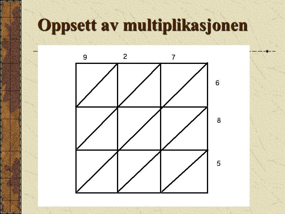 Oppsett av multiplikasjonen