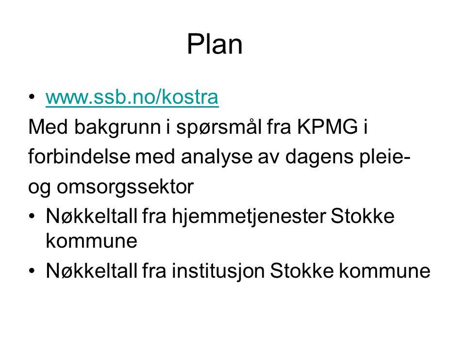 Plan www.ssb.no/kostra Med bakgrunn i spørsmål fra KPMG i
