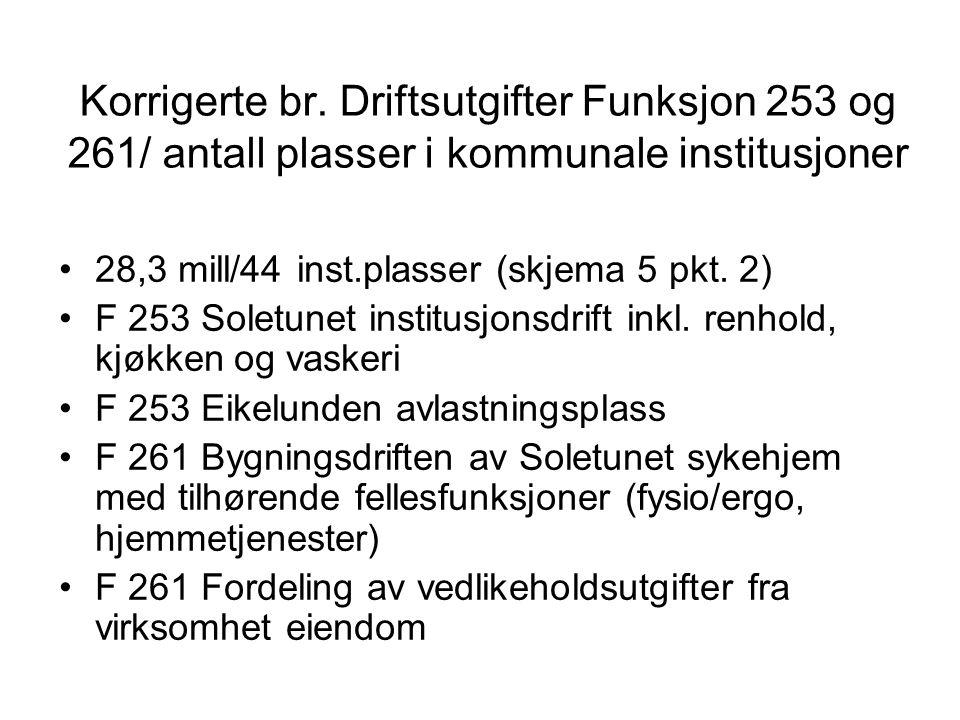 Korrigerte br. Driftsutgifter Funksjon 253 og 261/ antall plasser i kommunale institusjoner