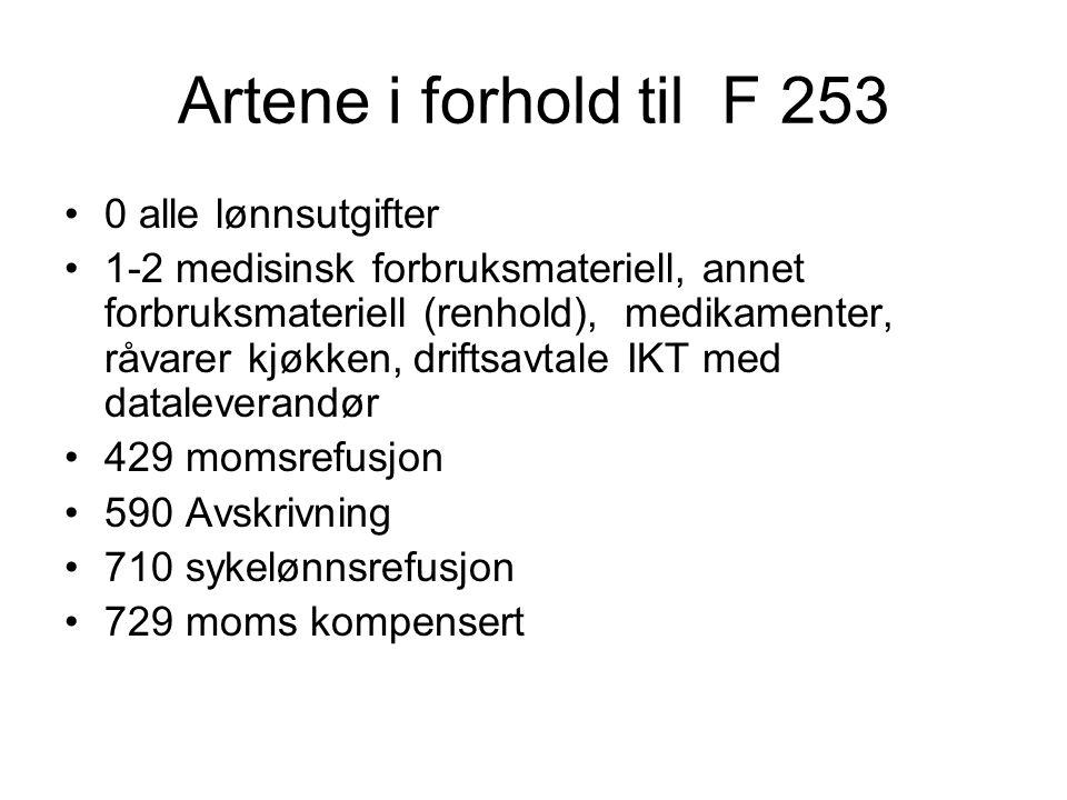 Artene i forhold til F 253 0 alle lønnsutgifter
