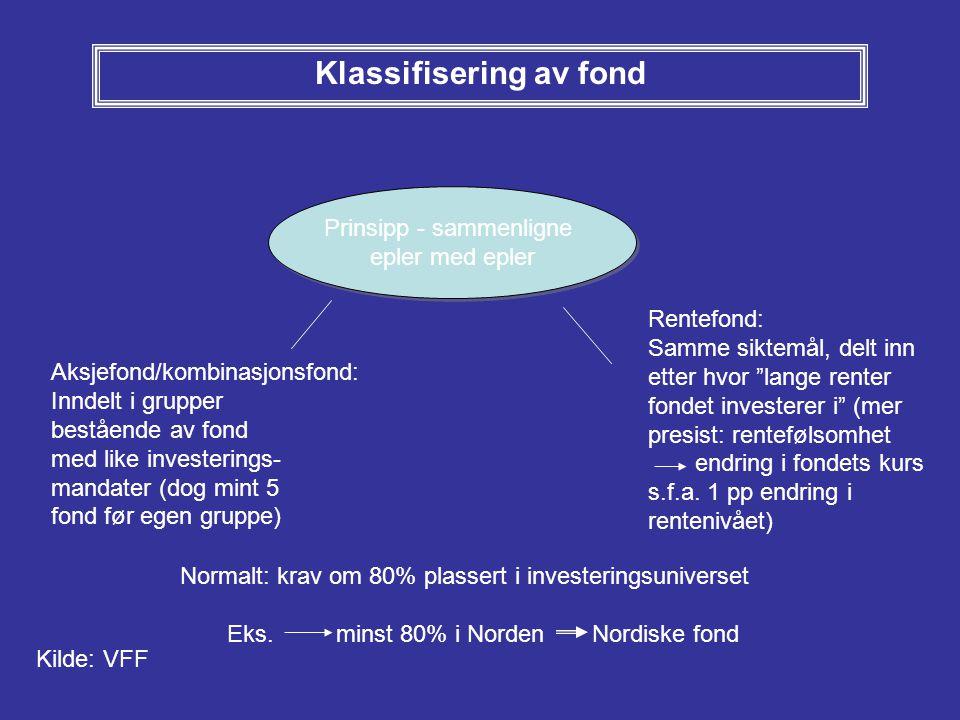 Klassifisering av fond