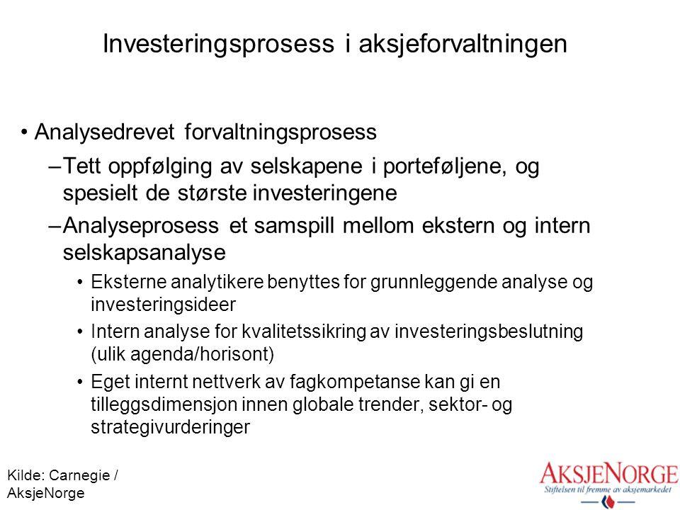 Investeringsprosess i aksjeforvaltningen