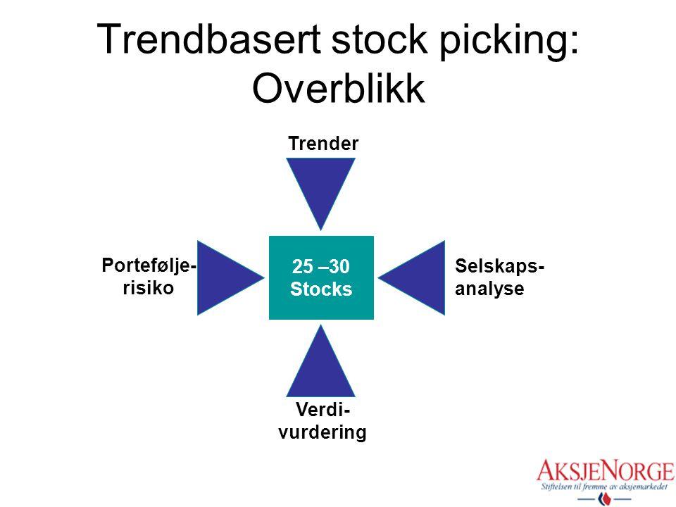 Trendbasert stock picking: Overblikk