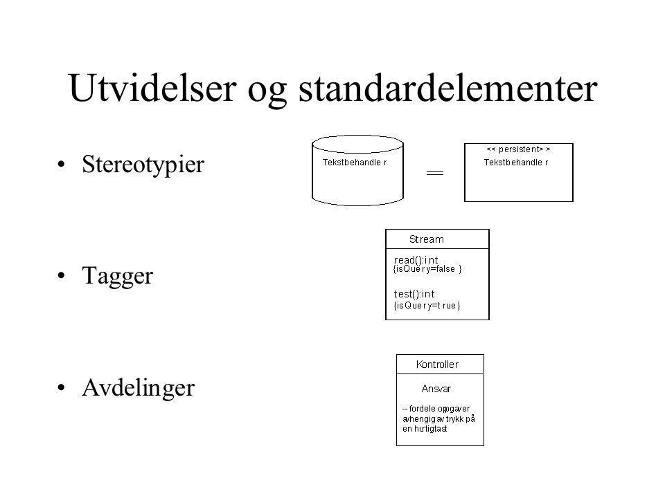 Utvidelser og standardelementer