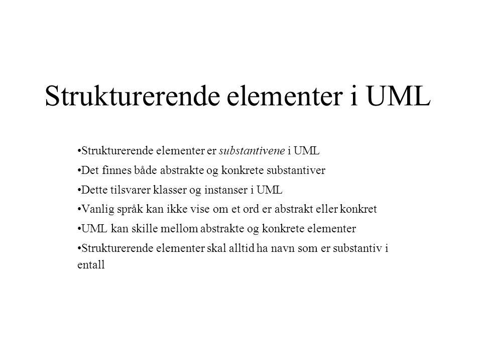 Strukturerende elementer i UML
