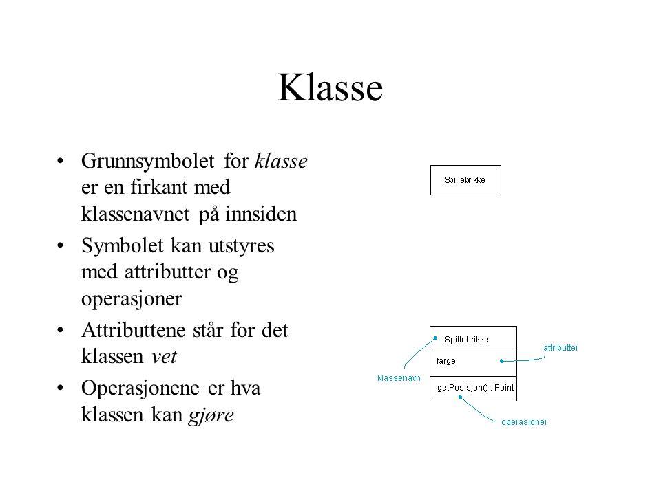 Klasse Grunnsymbolet for klasse er en firkant med klassenavnet på innsiden. Symbolet kan utstyres med attributter og operasjoner.