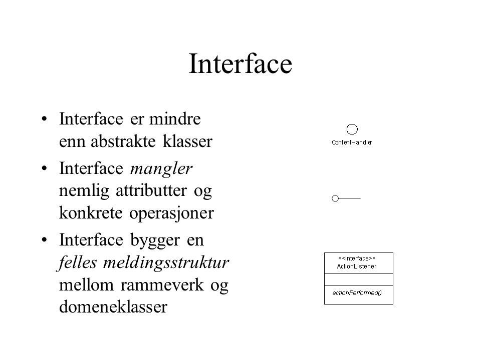 Interface Interface er mindre enn abstrakte klasser