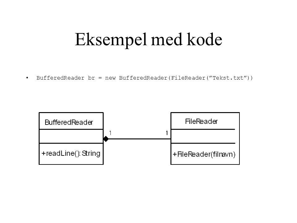 Eksempel med kode BufferedReader br = new BufferedReader(FileReader( Tekst.txt ))