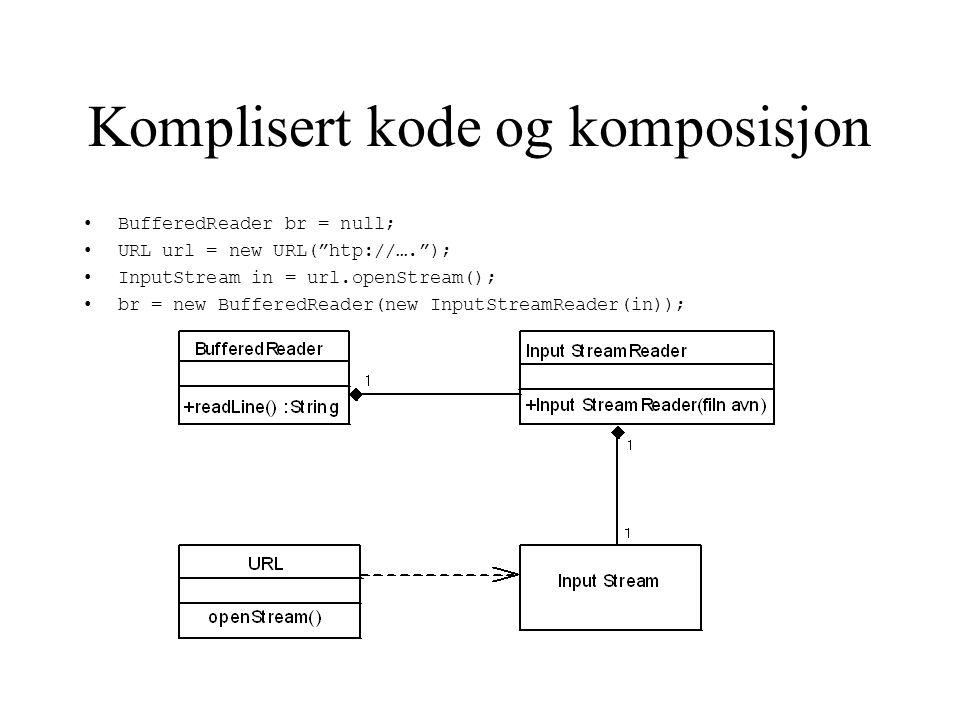 Komplisert kode og komposisjon