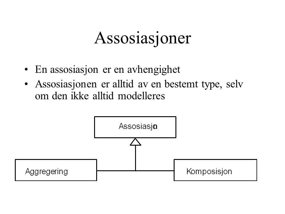 Assosiasjoner En assosiasjon er en avhengighet