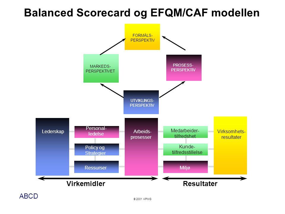Balanced Scorecard og EFQM/CAF modellen