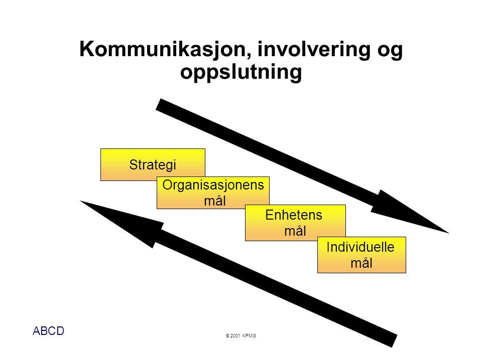 Kommunikasjon, involvering og oppslutning