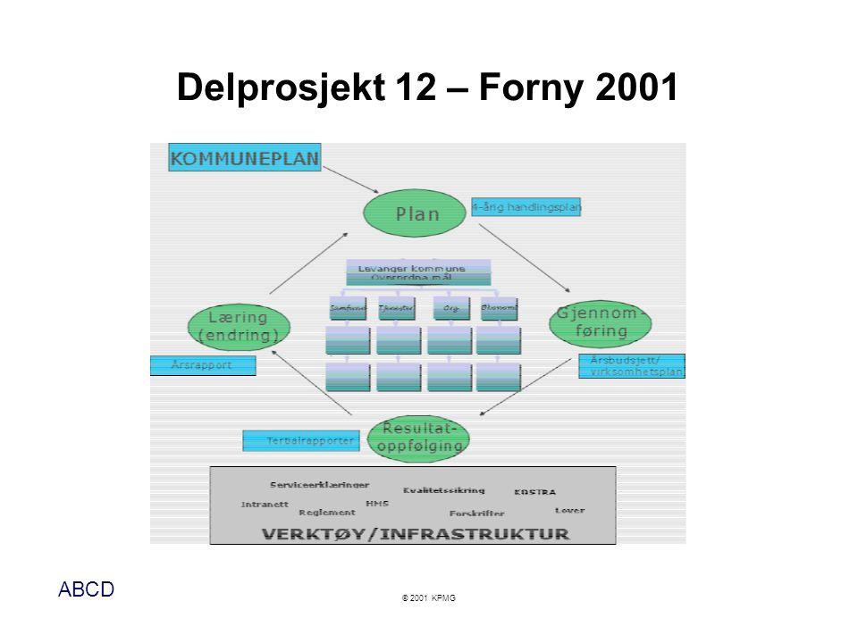 Delprosjekt 12 – Forny 2001
