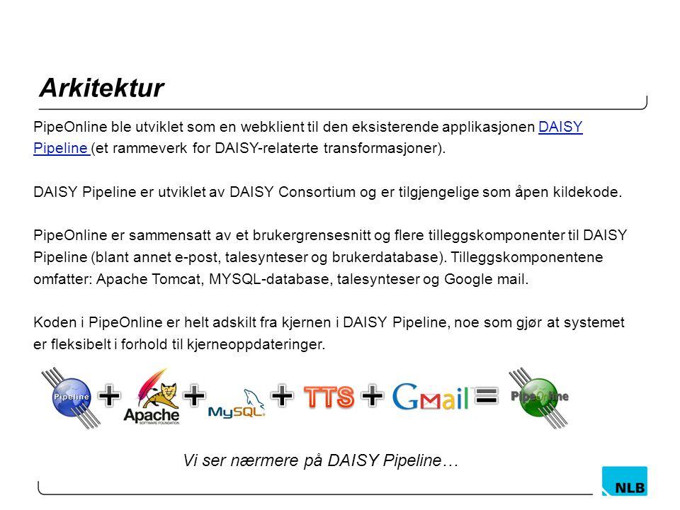 + + + + = Arkitektur TTS Vi ser nærmere på DAISY Pipeline…