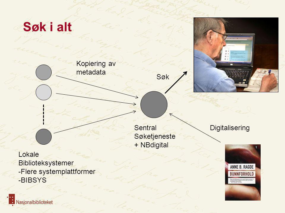 Søk i alt Kopiering av metadata Søk Sentral Søketjeneste + NBdigital