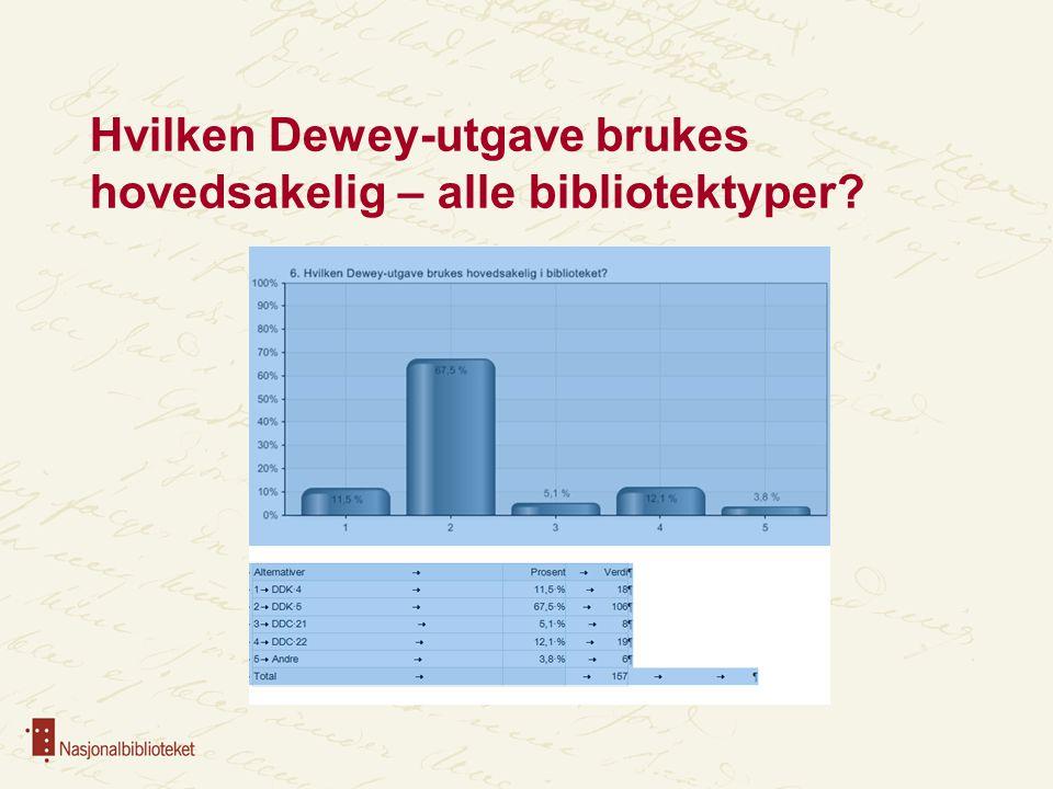 Hvilken Dewey-utgave brukes hovedsakelig – alle bibliotektyper