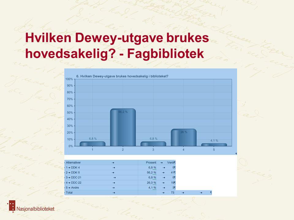 Hvilken Dewey-utgave brukes hovedsakelig - Fagbibliotek