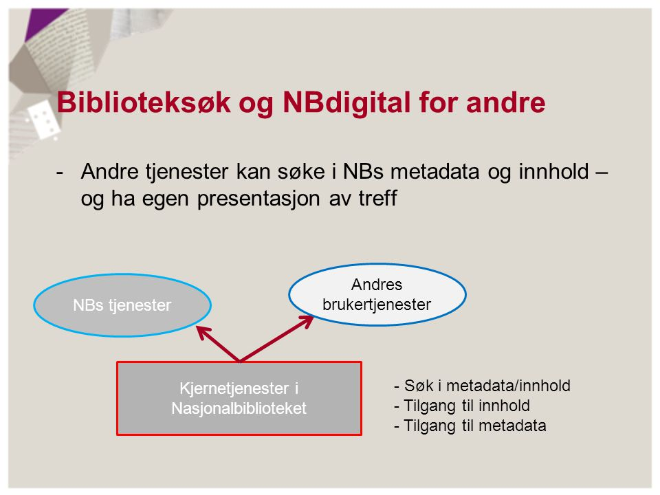 Biblioteksøk og NBdigital for andre