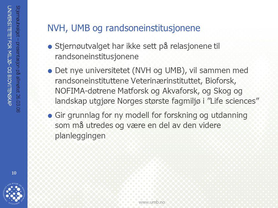 NVH, UMB og randsoneinstitusjonene