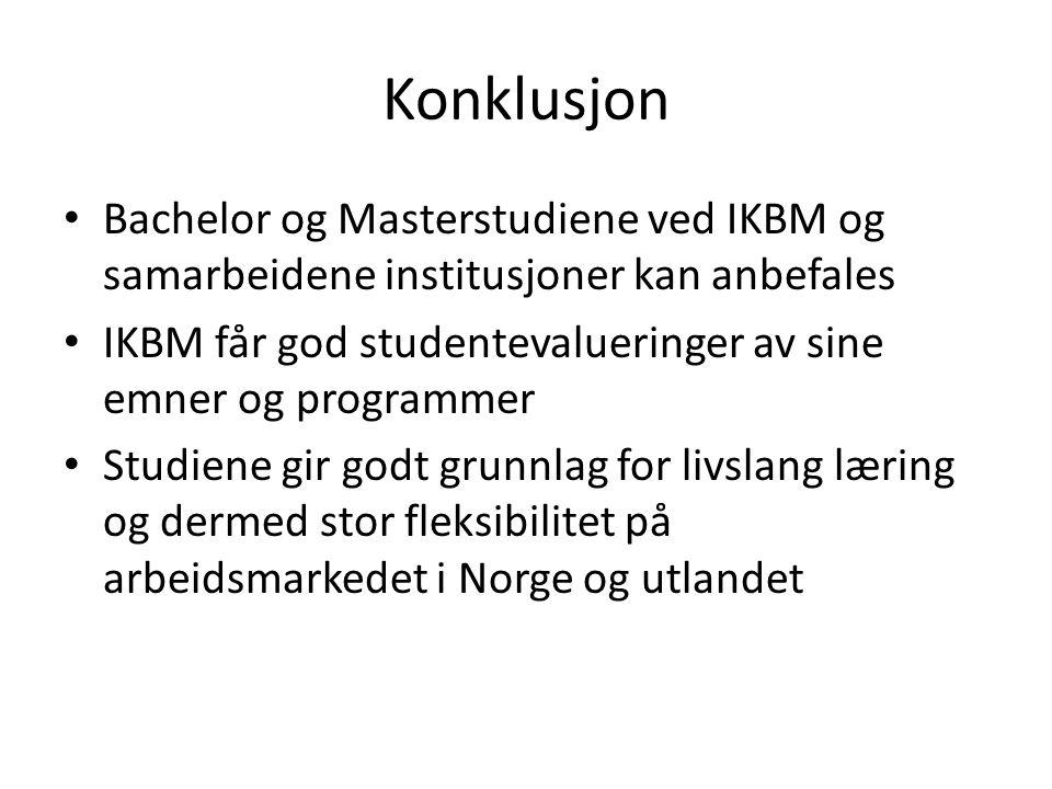 Konklusjon Bachelor og Masterstudiene ved IKBM og samarbeidene institusjoner kan anbefales.