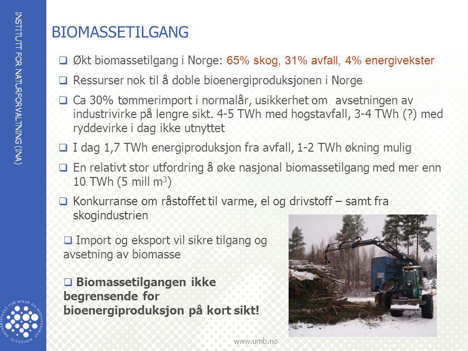 BIOMASSETILGANG Økt biomassetilgang i Norge: 65% skog, 31% avfall, 4% energivekster. Ressurser nok til å doble bioenergiproduksjonen i Norge.