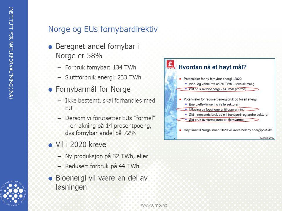Norge og EUs fornybardirektiv