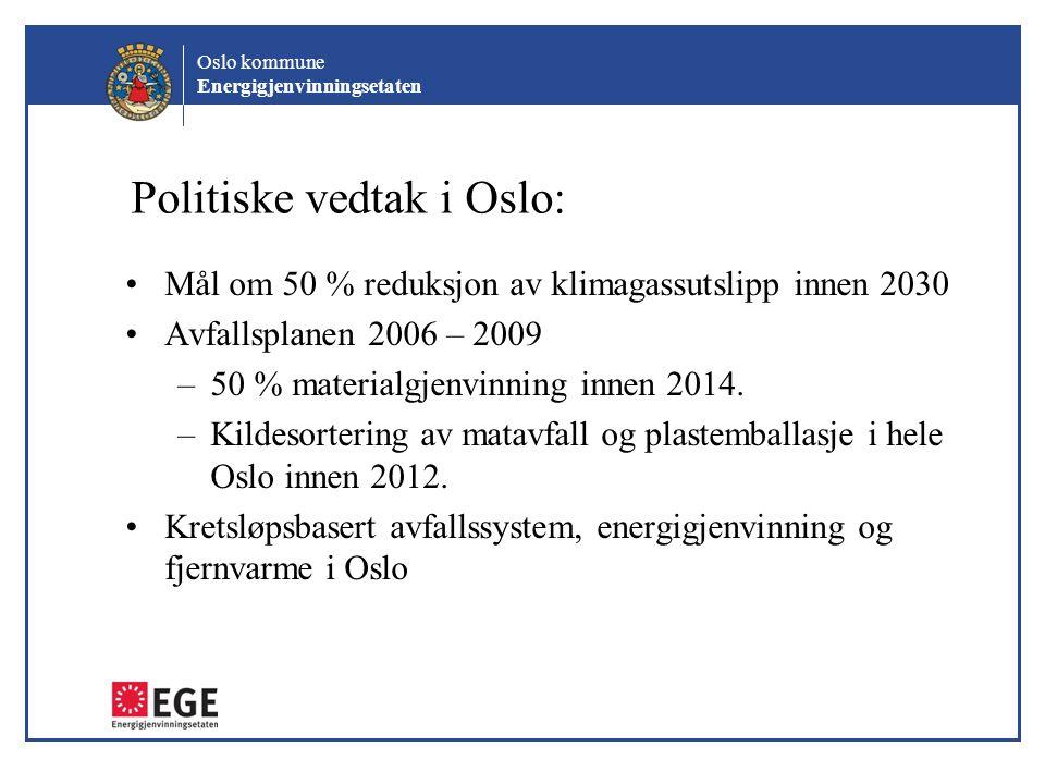 Politiske vedtak i Oslo: