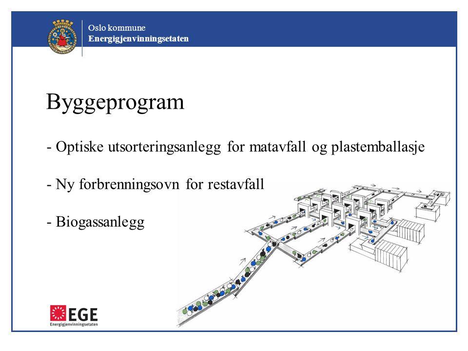 Byggeprogram - Optiske utsorteringsanlegg for matavfall og plastemballasje - Ny forbrenningsovn for restavfall - Biogassanlegg.