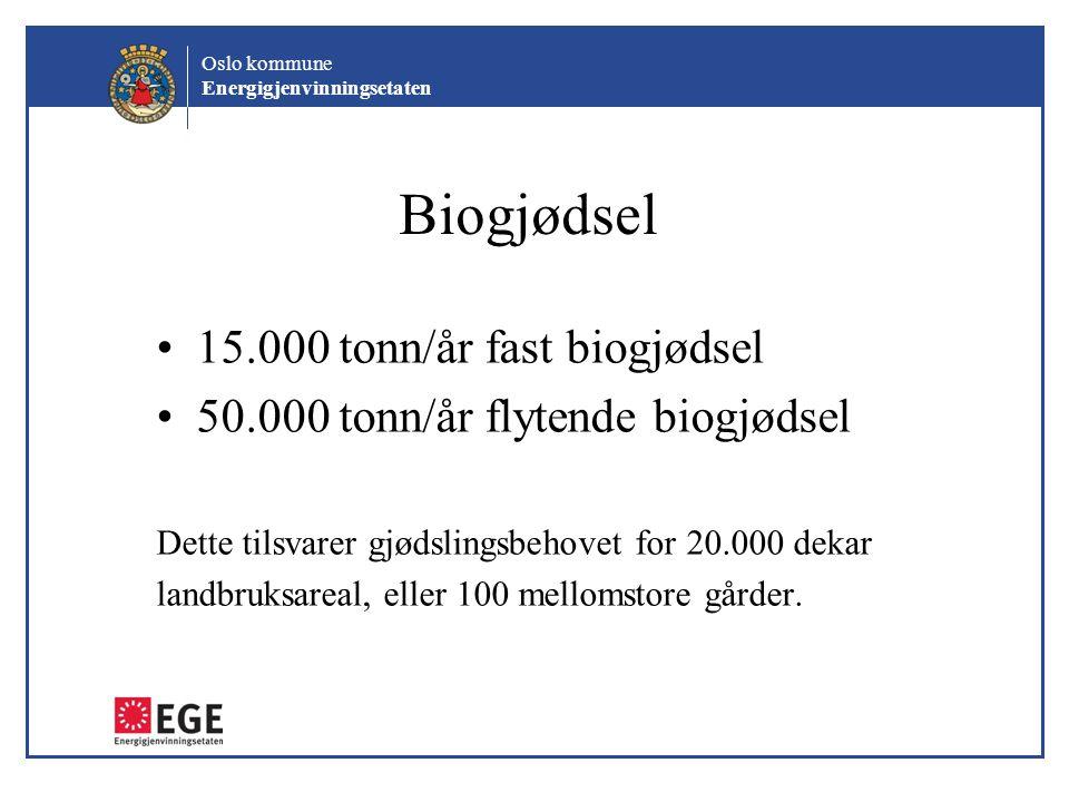 Biogjødsel 15.000 tonn/år fast biogjødsel