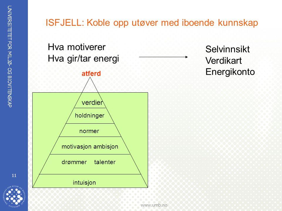 ISFJELL: Koble opp utøver med iboende kunnskap