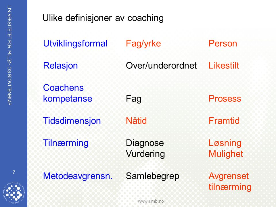 Ulike definisjoner av coaching