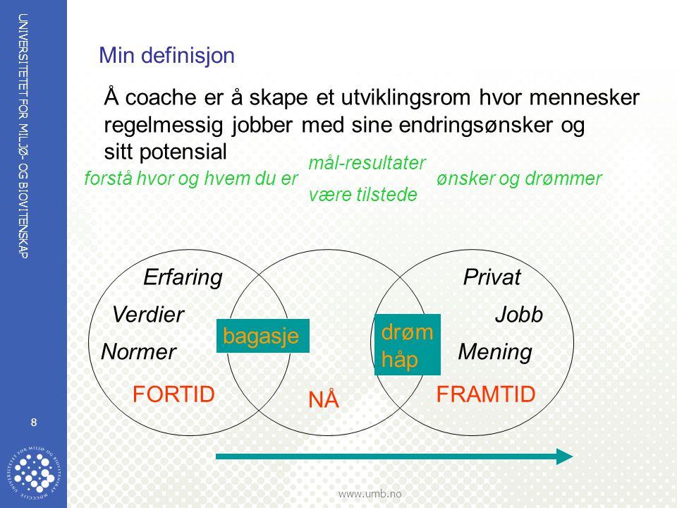 Å coache er å skape et utviklingsrom hvor mennesker