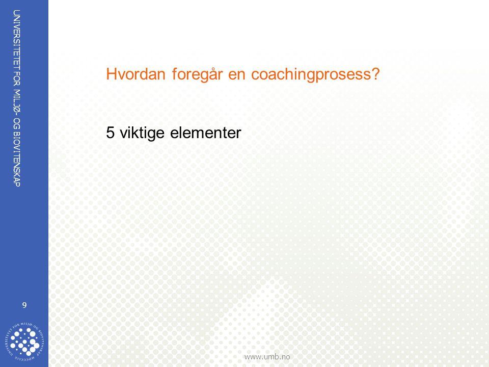 Hvordan foregår en coachingprosess