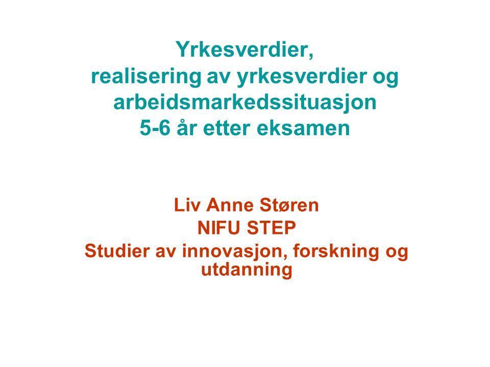 Studier av innovasjon, forskning og utdanning