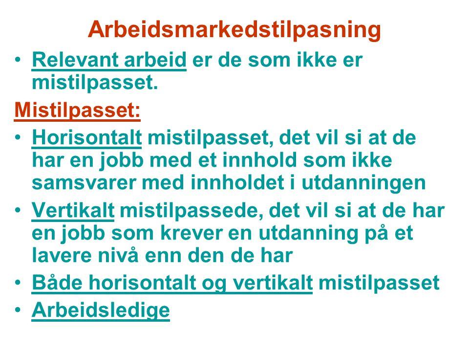 Arbeidsmarkedstilpasning