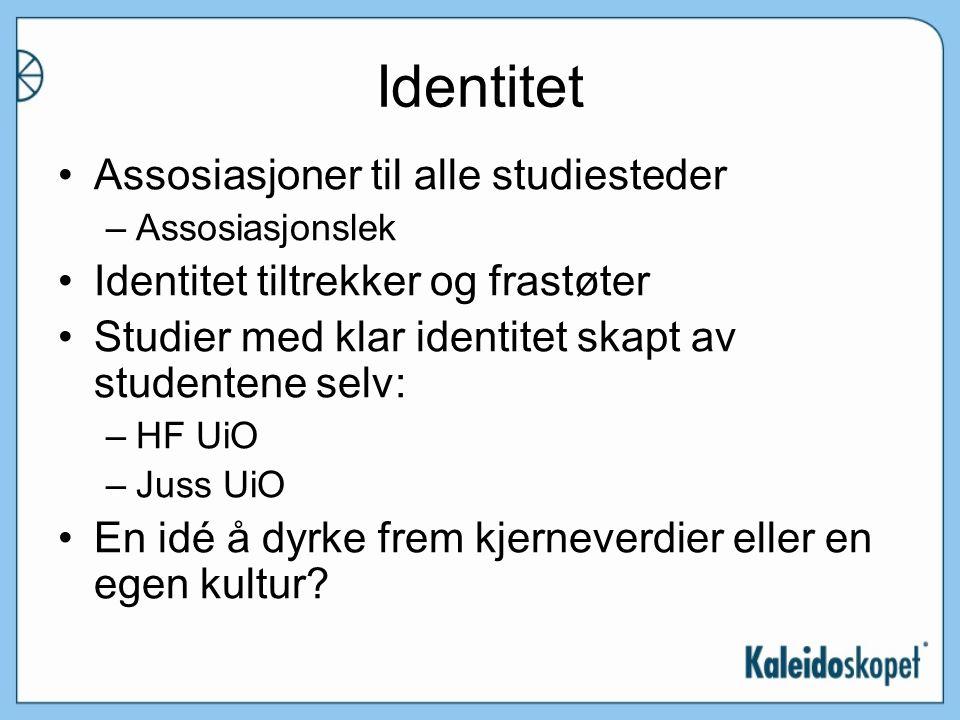 Identitet Assosiasjoner til alle studiesteder