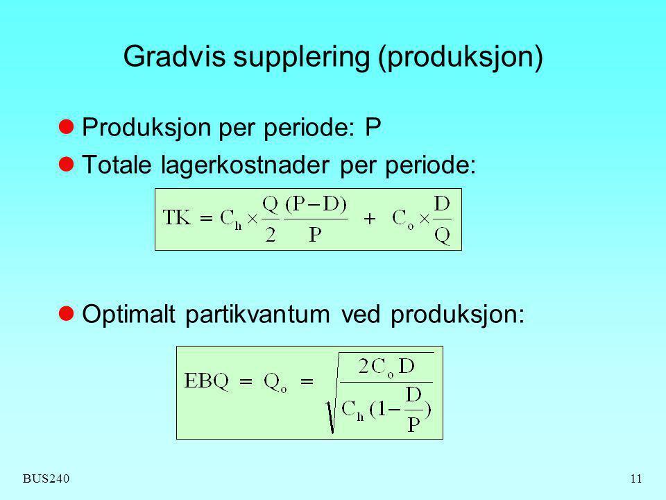 Gradvis supplering (produksjon)