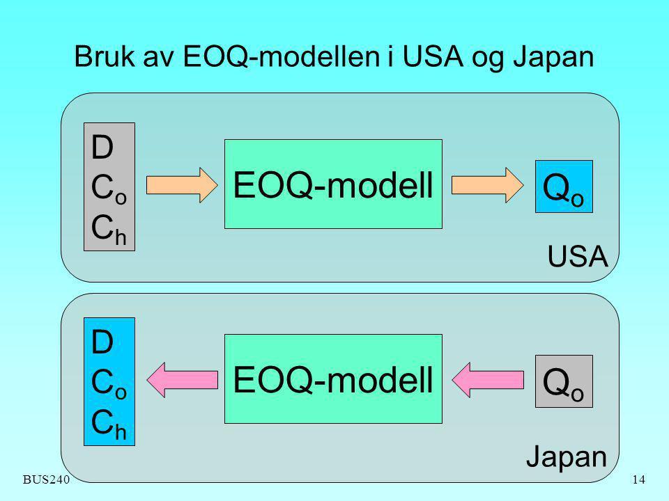 Bruk av EOQ-modellen i USA og Japan